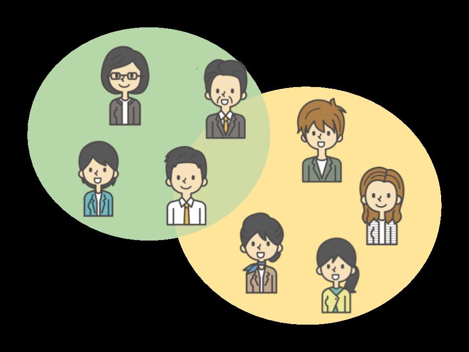 数値管理者用グループと選抜強化メンバーグループ