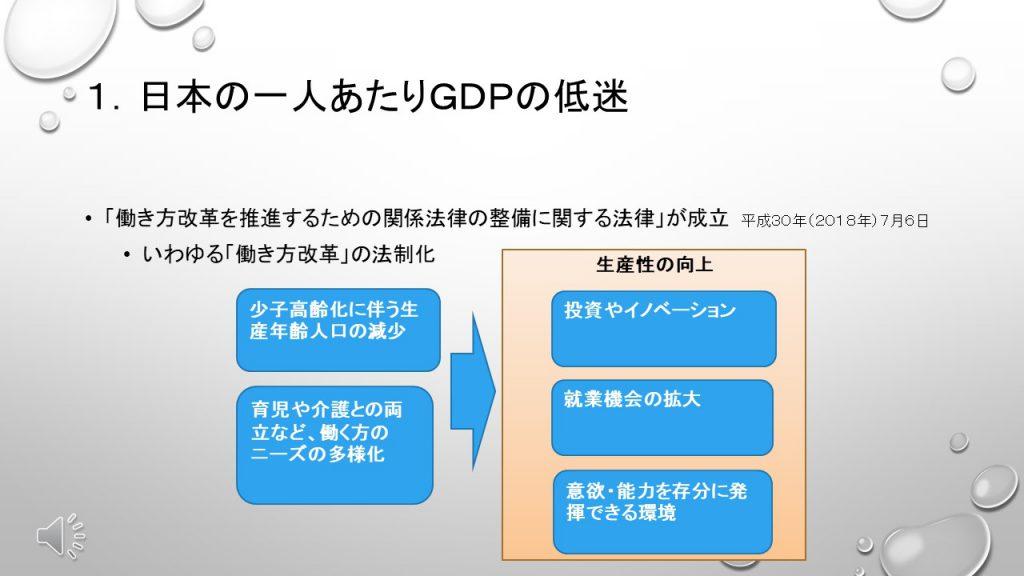 日本の一人あたりGDPの低迷