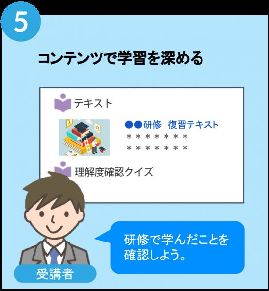 運用イメージ:コンテンツで学習