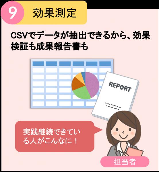 運用イメージ:csvデータで効果検証もできる