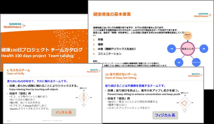 社内の実施要項やチーム紹介資料