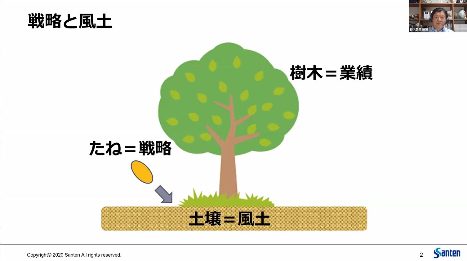 藤間さんの紹介スライド