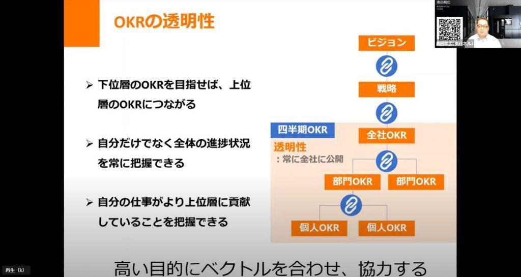OKRの概要2